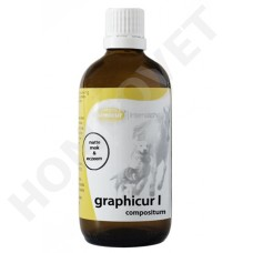 Simicur Graphicur compositum veterinary homeopathy, for horses, dogs and cats